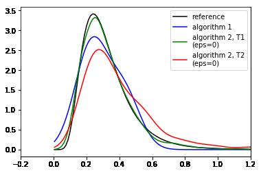 http://research.cs.aalto.fi/pml/software/elfi/docs/0.6.2/usage/external_files/external_27_1.png